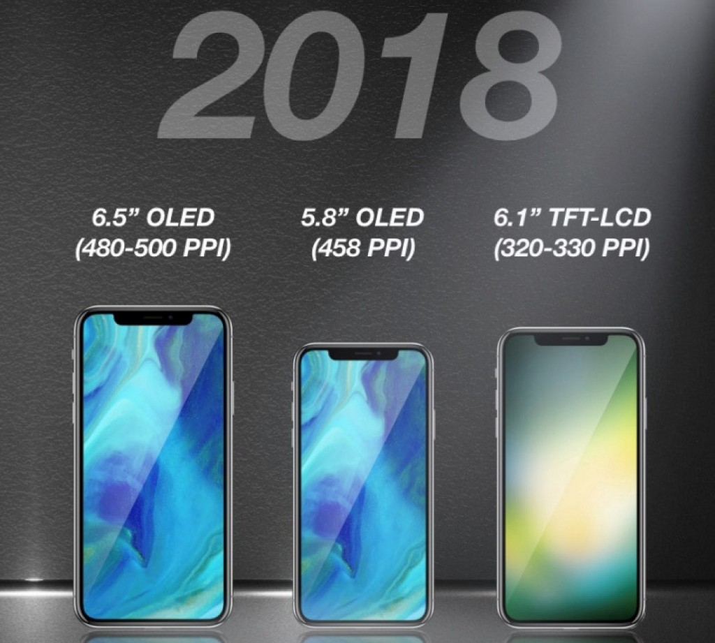 KGI: New iPhone will be Coming in this Fall to Replace iPhone X