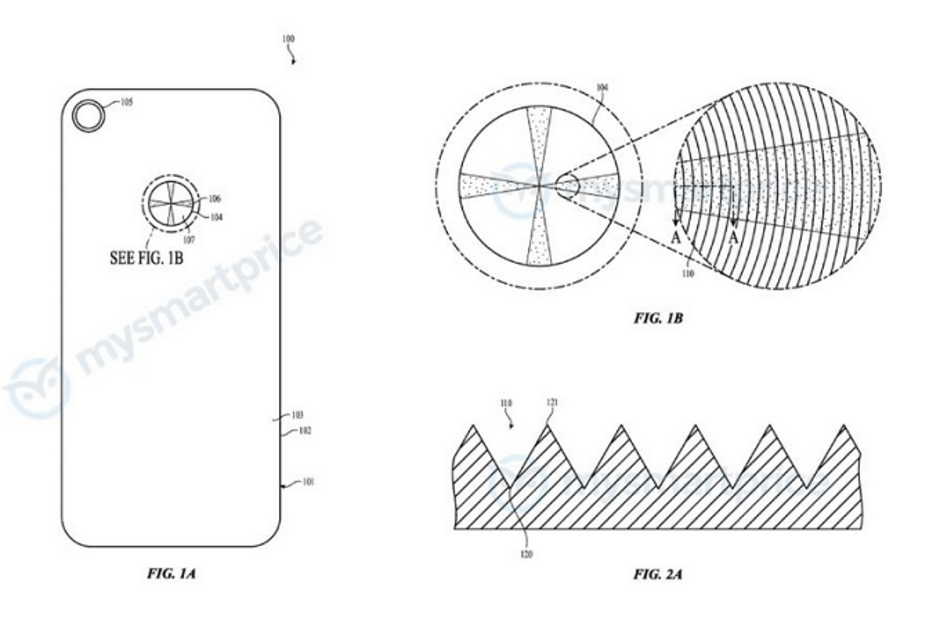 Apple's new Patent for the Change could be Coming